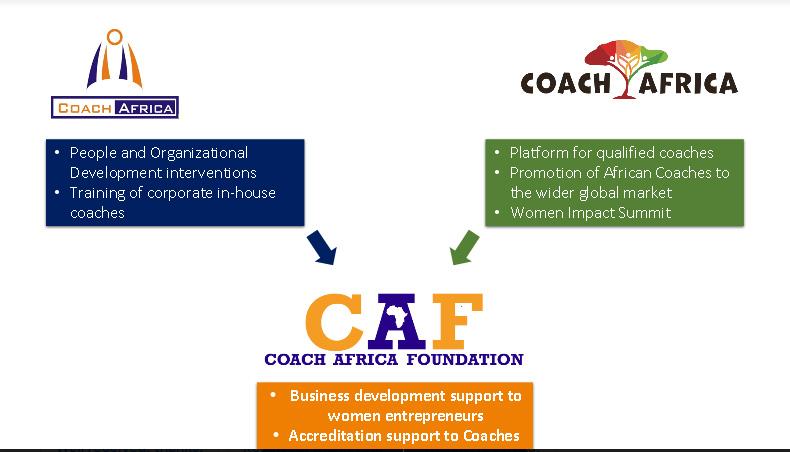 Coach Africa